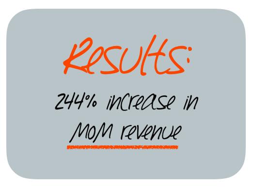 Increase in Revenue MoM