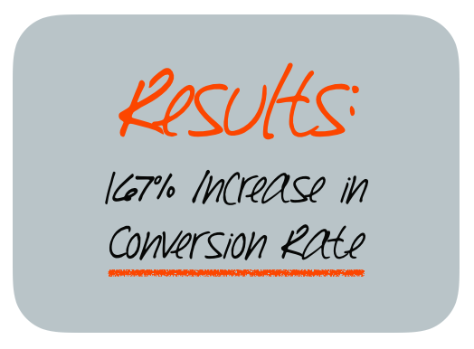 Increase in Conversion Rate